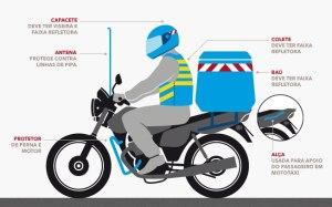 Motoboy: Equipamentos obrigatórios